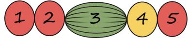 E+A bobletegning - oppdrag A